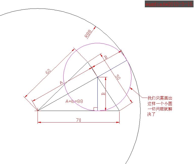 我们很容易联想到一个半径为b的圆与三角形底边相切